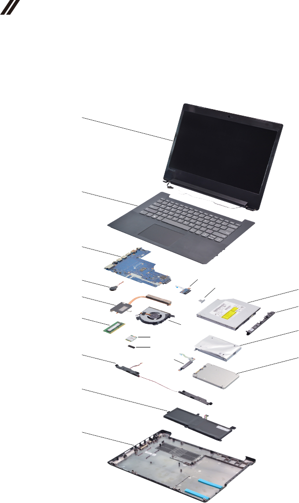 Lenovo Ideapad 130 Hmm Hardware Maintenance Manual 14ikb