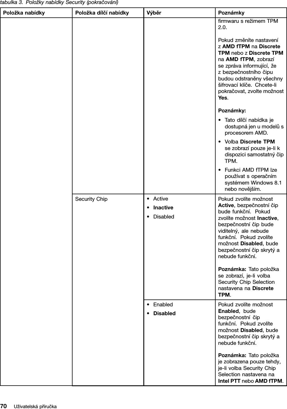 Lenovo E560 E565 Ug Cs User Manual (Czech) Guide Think Pad