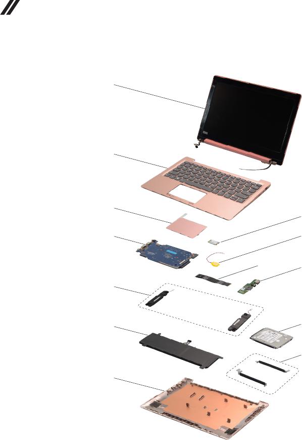 Lenovo Ideapad120s 11iap 120s 14iap Hmm 201707 Ideapad 11