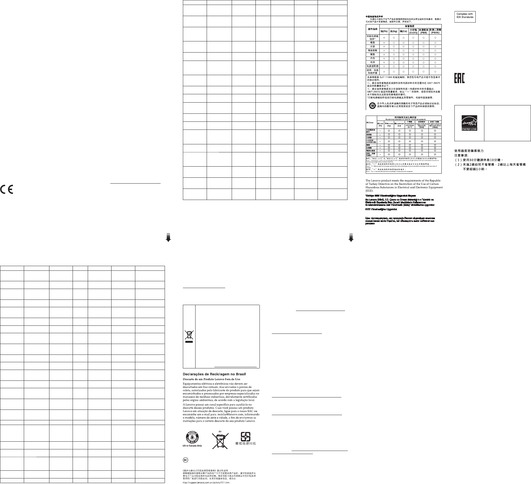 Lenovo Ideapad520 15ikb 520x Swsg Es 201705 Ideapad 520 Sp 02 User  # Muebles Fourcade Limitada
