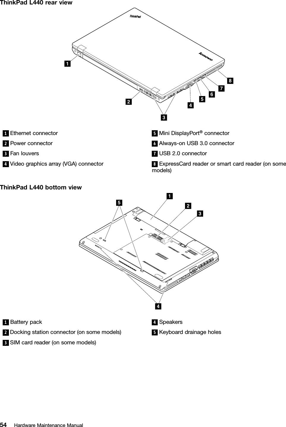 Lenovo L440 L540 Hmm En Sp40A26004 04 User Manual (English
