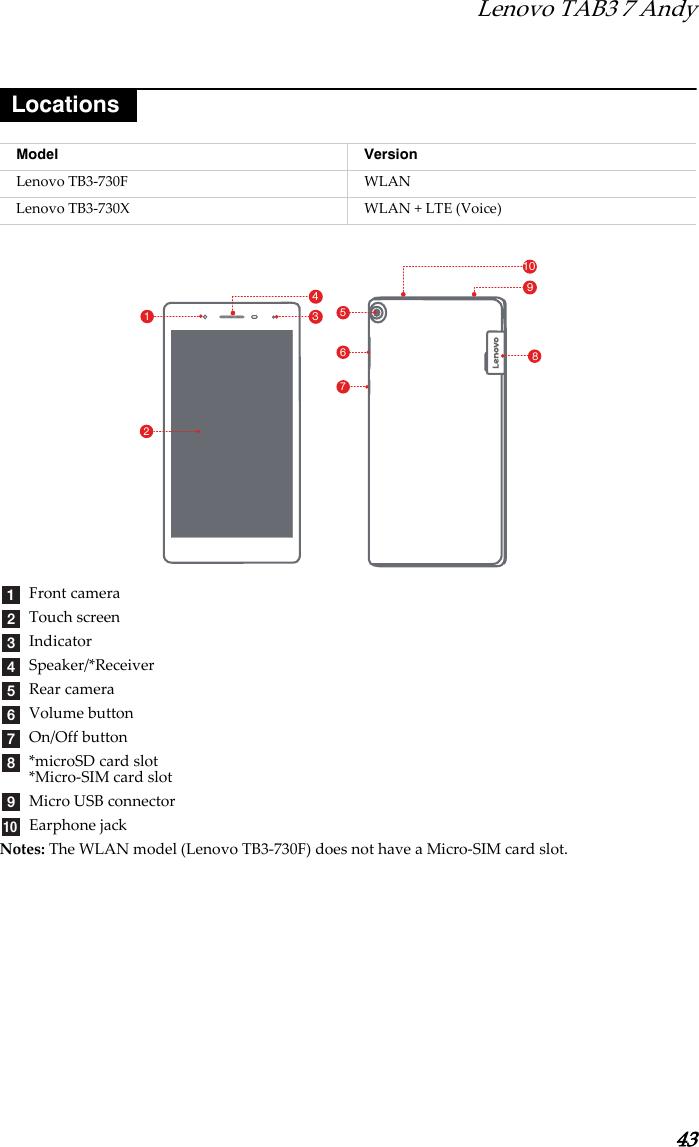 Lenovo Tab3 7 Hmm En V1 0 201605 Lenovo_TAB3_7_Andy_HMM_EN