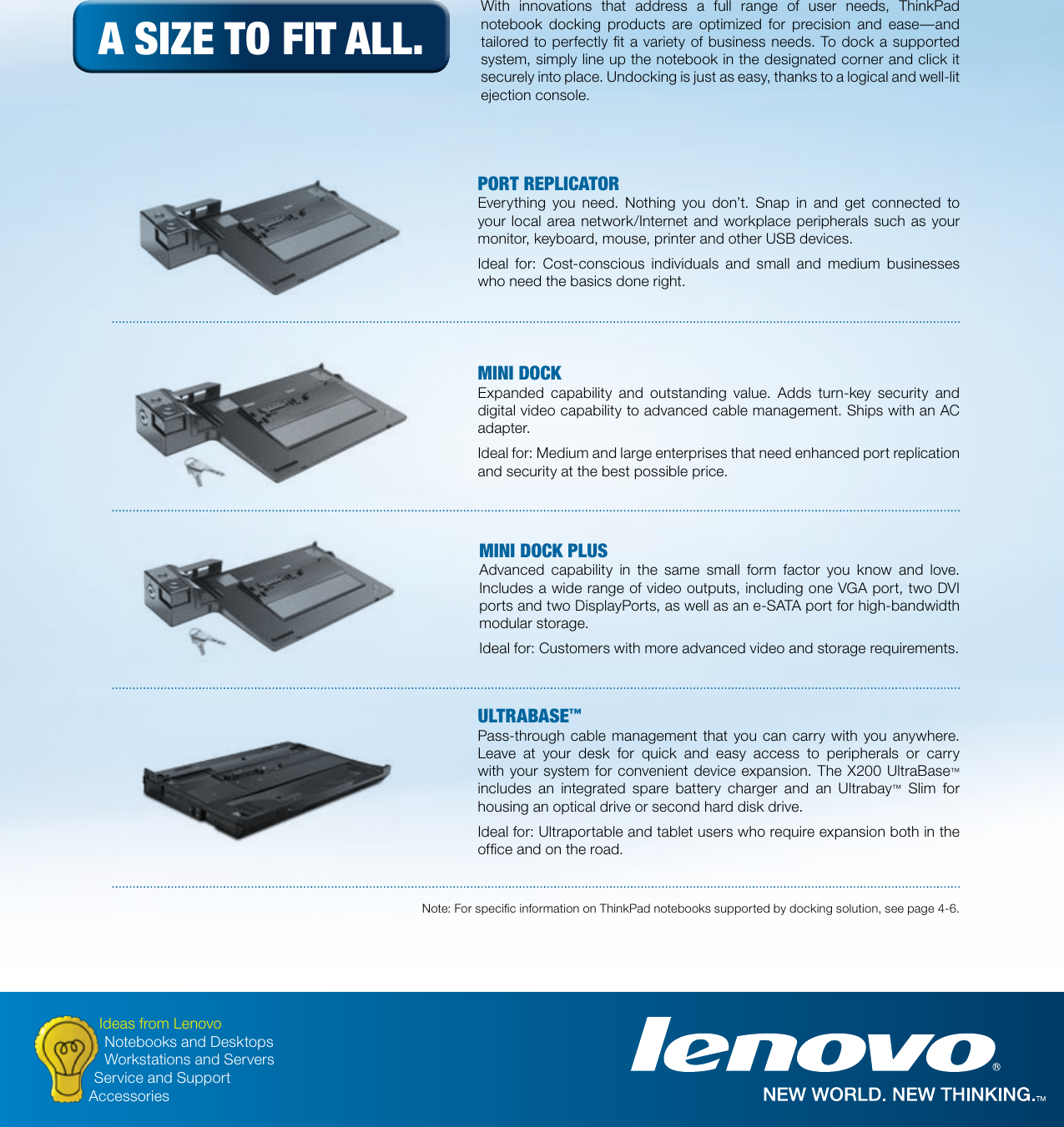 Lenovo Thinkpad 250310U Users Manual
