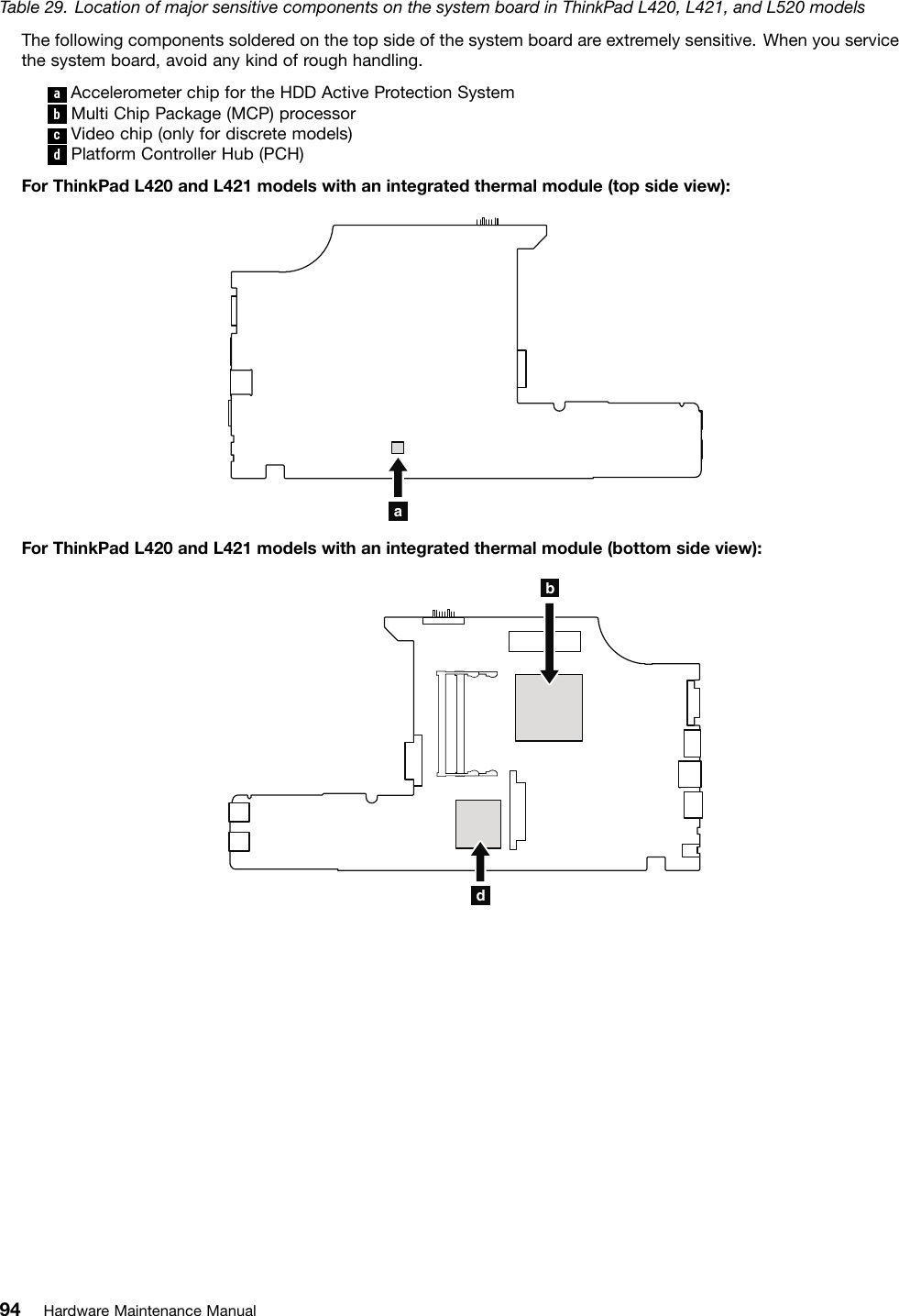 Lenovo Thinkpad L420 Users Manual L420, L421, And L520 Hardware