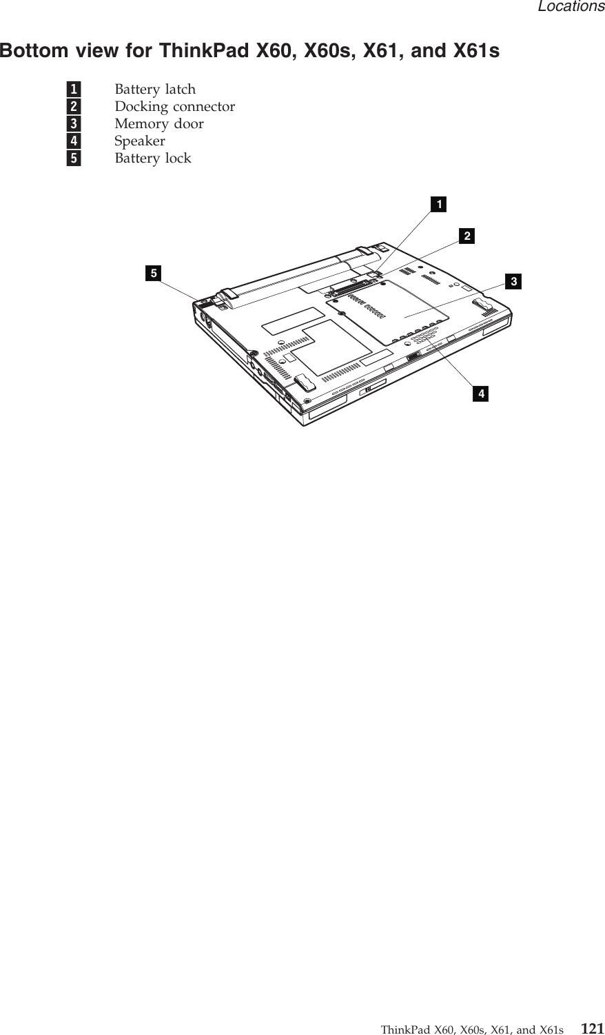 Lenovo X61S Users Manual ThinkPadョ X60, X60s, X61, And