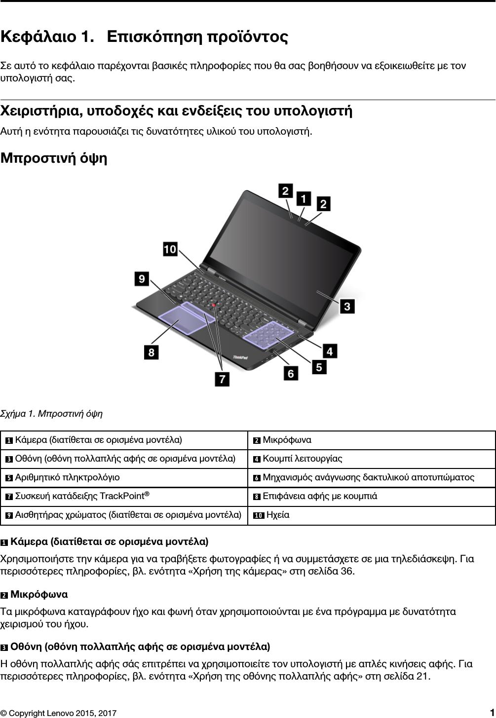 Πώς μπορώ να συνδέσω δύο οθόνες στο σταθμό σύνδεσης HP