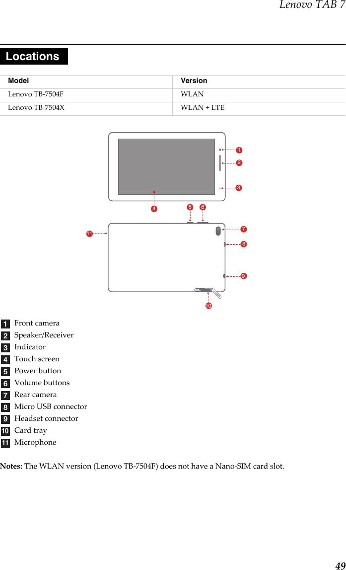 Lenovo Tab7 Hmm V1 0 201708 HMM_EN User Manual Hardware Maintenance