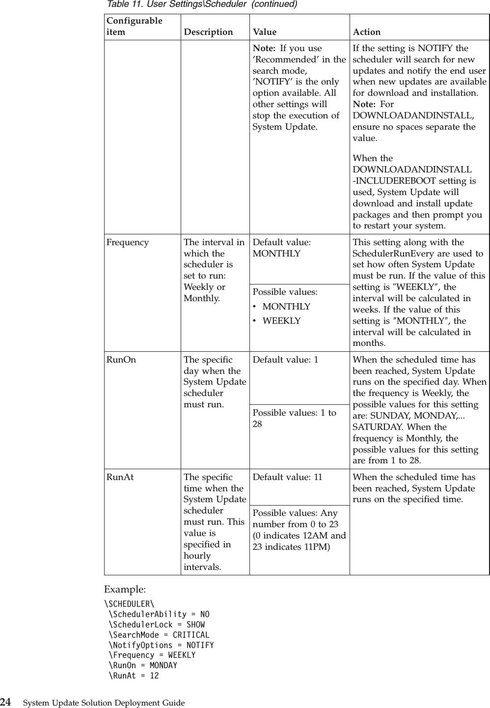 Lenovo Tvsu314 Timr1 System Update Solution Deployment Guide User