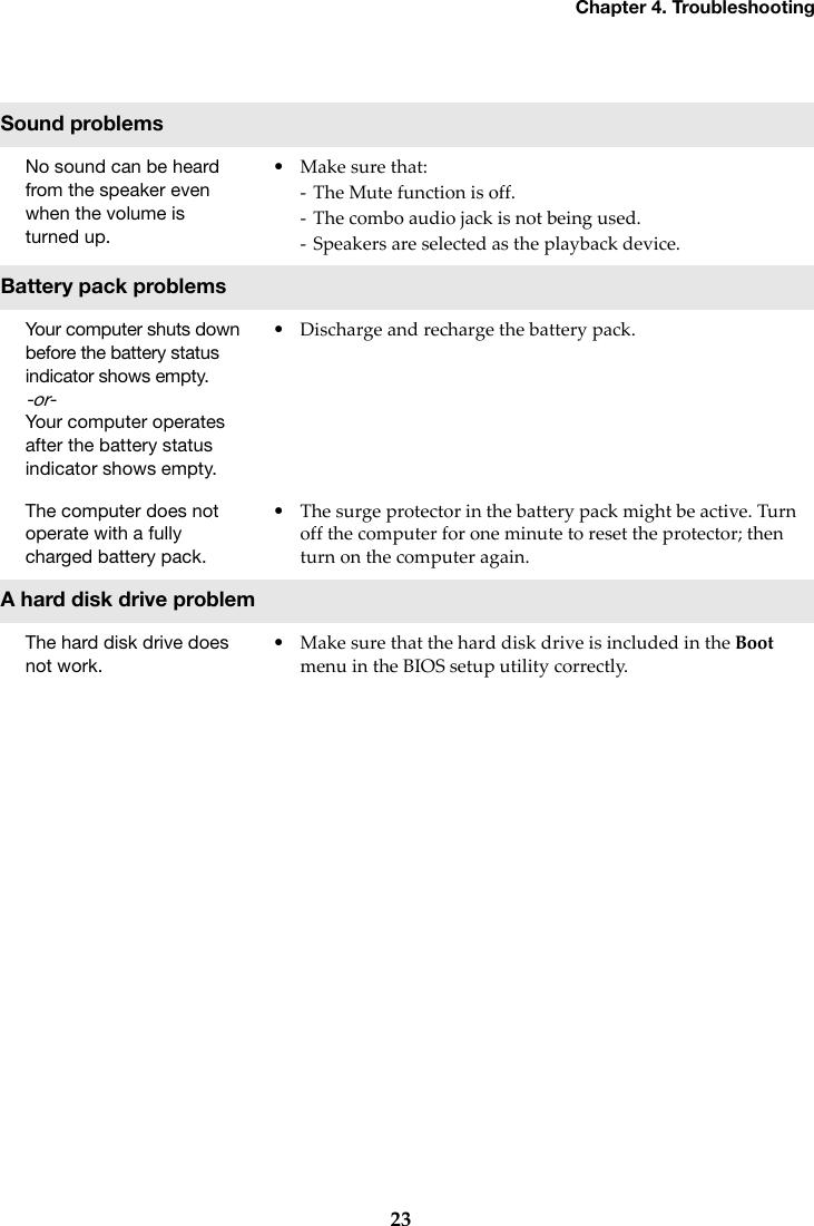 Lenovo Y530 Bios Key