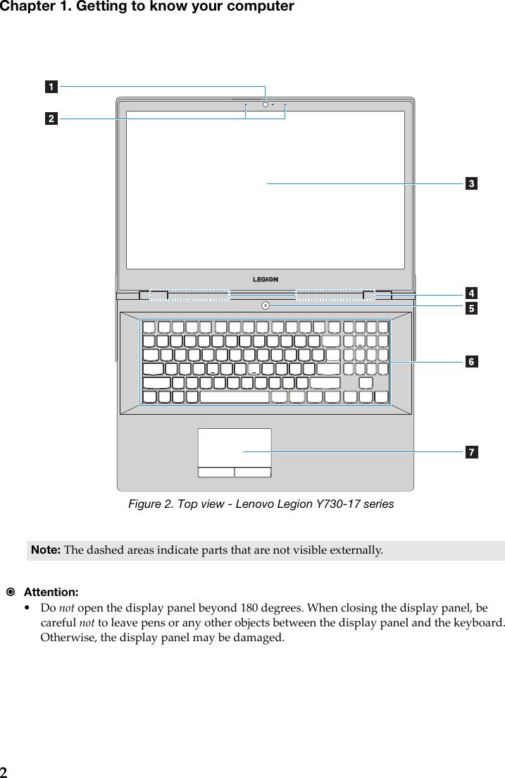 Lenovo User Guide Legion Y730 17ICH Laptop Legiony730 15ich