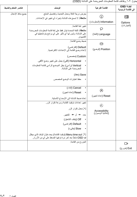 Lenovo L27i 28_Arabic دليل مستخدم L22e 20 Monitor L24e Ar