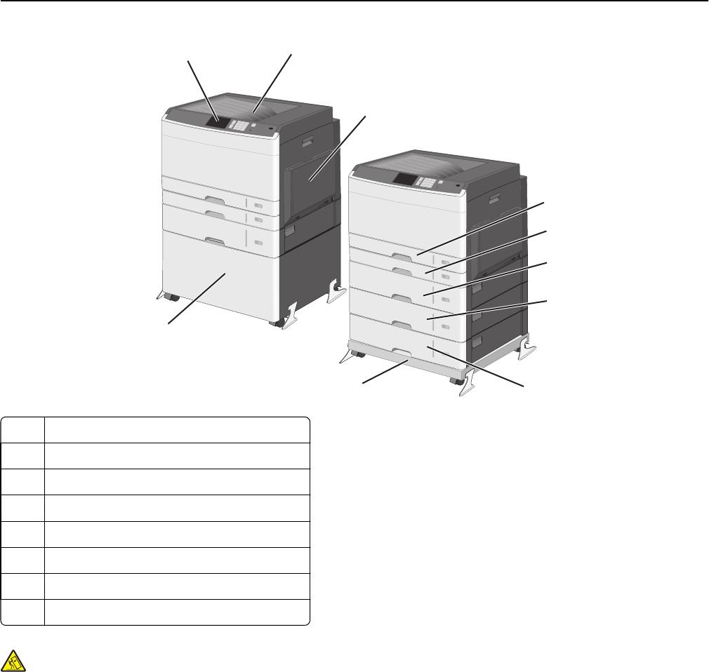 Lexmark C925 Owner S Manual User S Guide