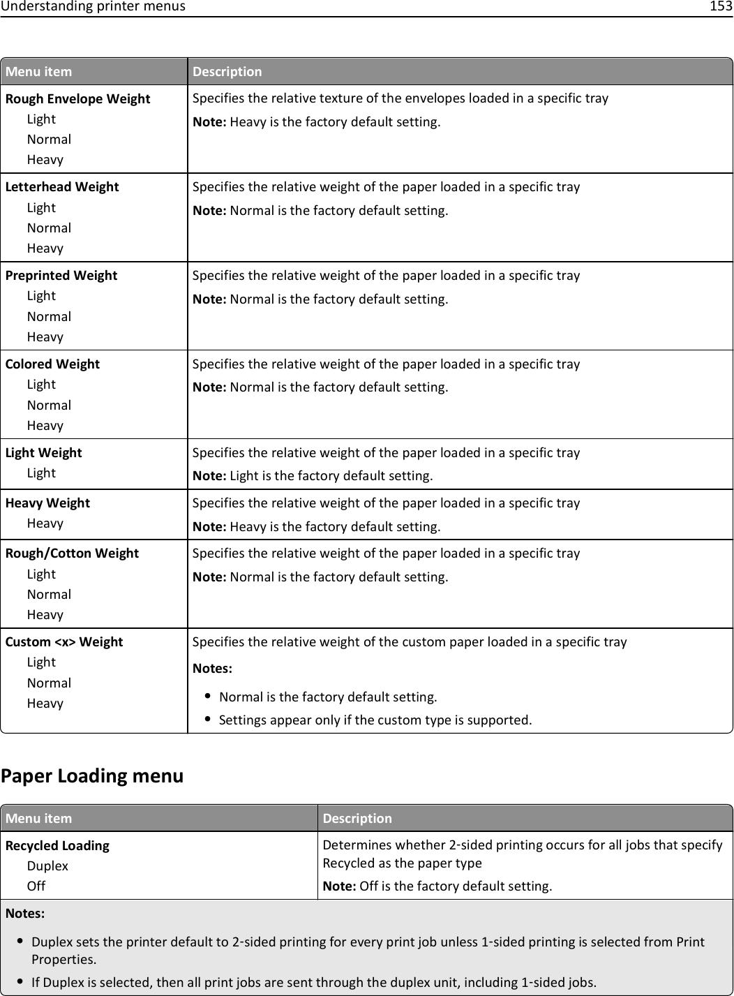 Lexmark X736De Owner S Manual User's Guide