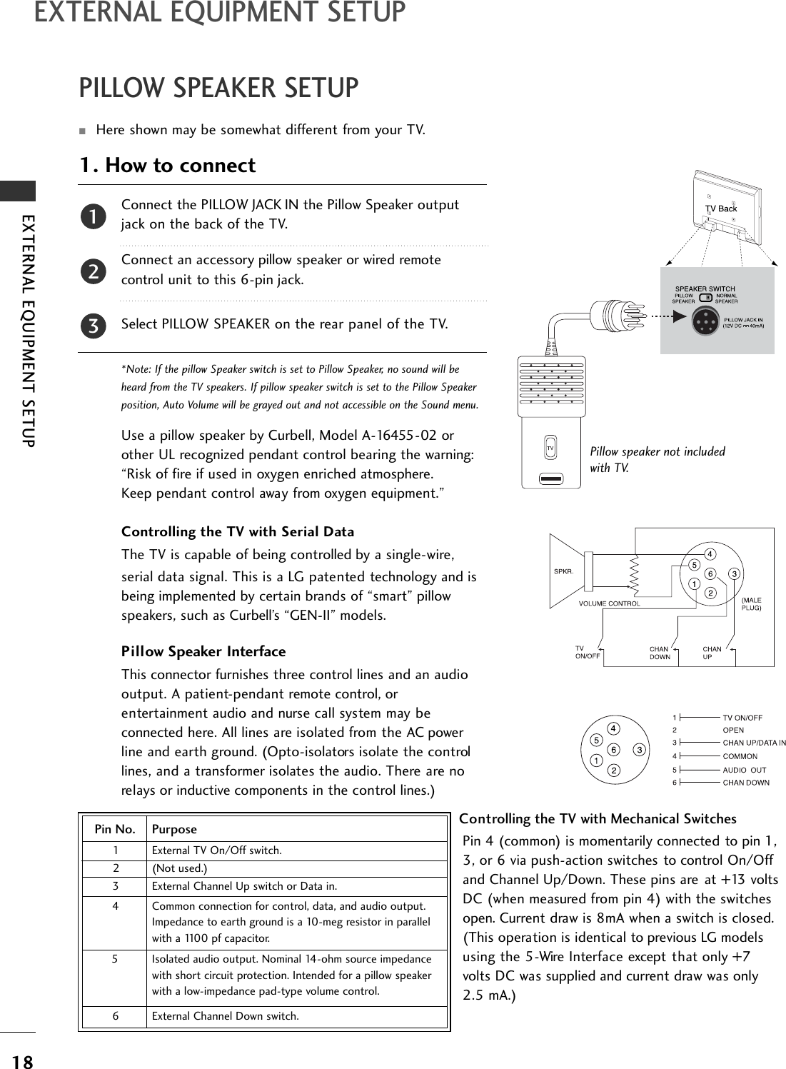 Lg 20Lh1Dc1 Users Manual 020C_CD20_hos_070920
