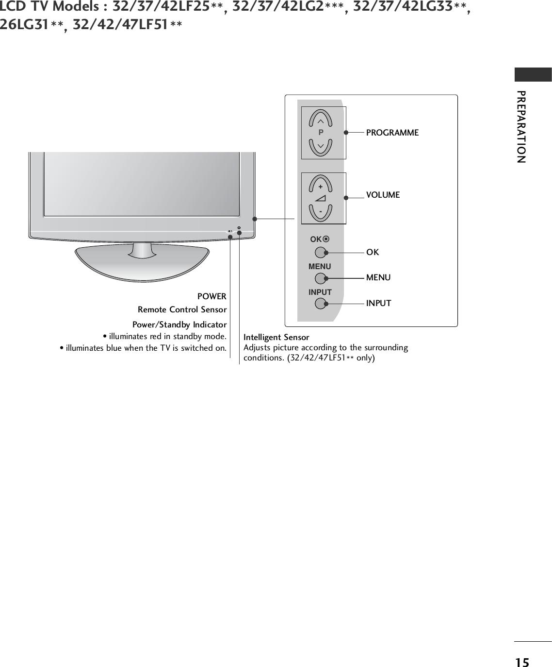 Lg 26Lh2000 Owner S Manual SAC31539709_eng_REV08
