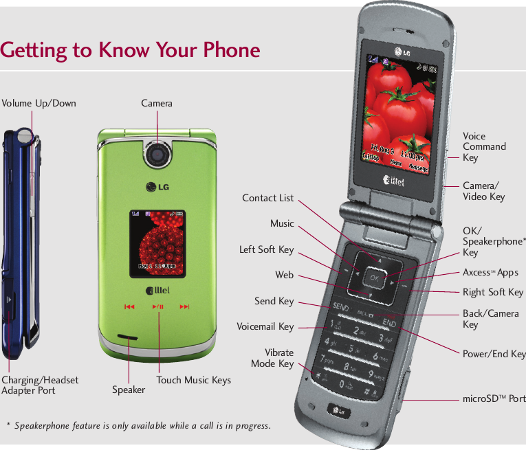 lg ax8600 users manual qsg ax8600 lg v2 rh usermanual wiki LG AX8600 Red Red LG Mobile Phones