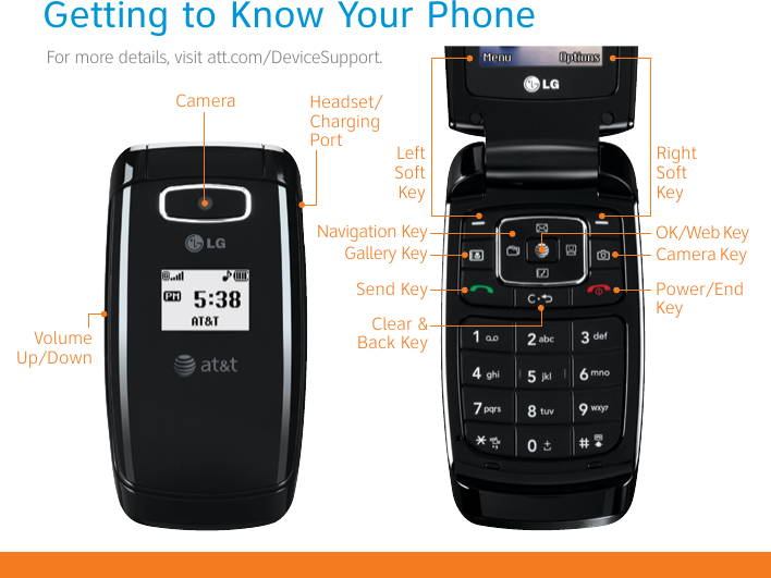 lg ce110 quick start manual rh usermanual wiki LG CE110 Cell Phone LG KP500