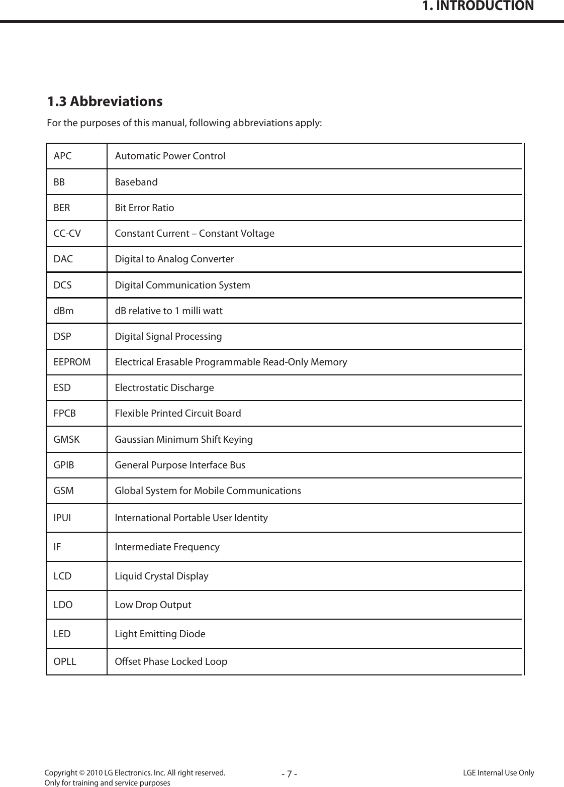 Lg C320 Users Manual C320_SVC ENG_101007