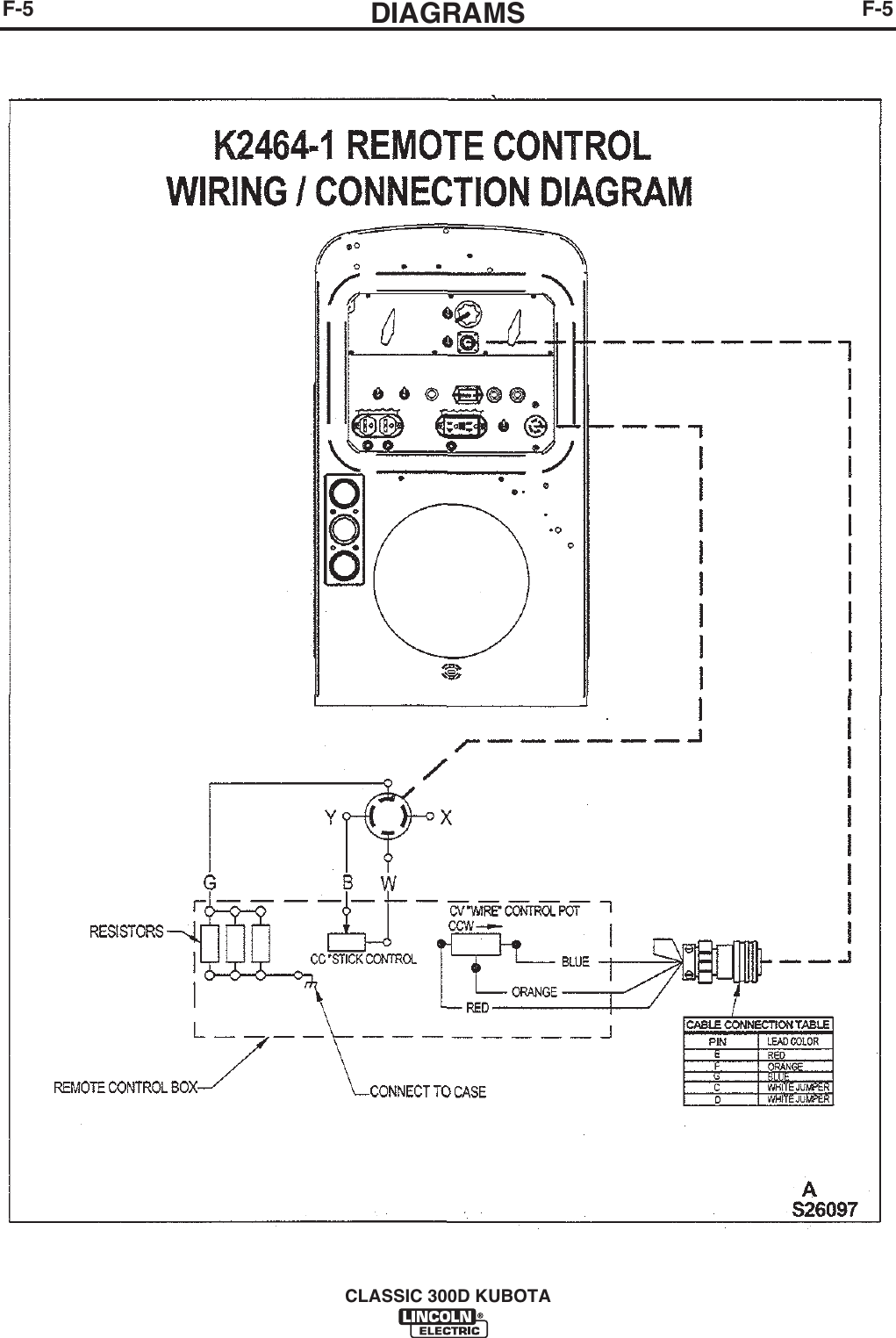 5915A5 E21D0 Lincoln Electric Classic 300D Kubota Im843 C Users ... | Wiring  LibraryWiring Library