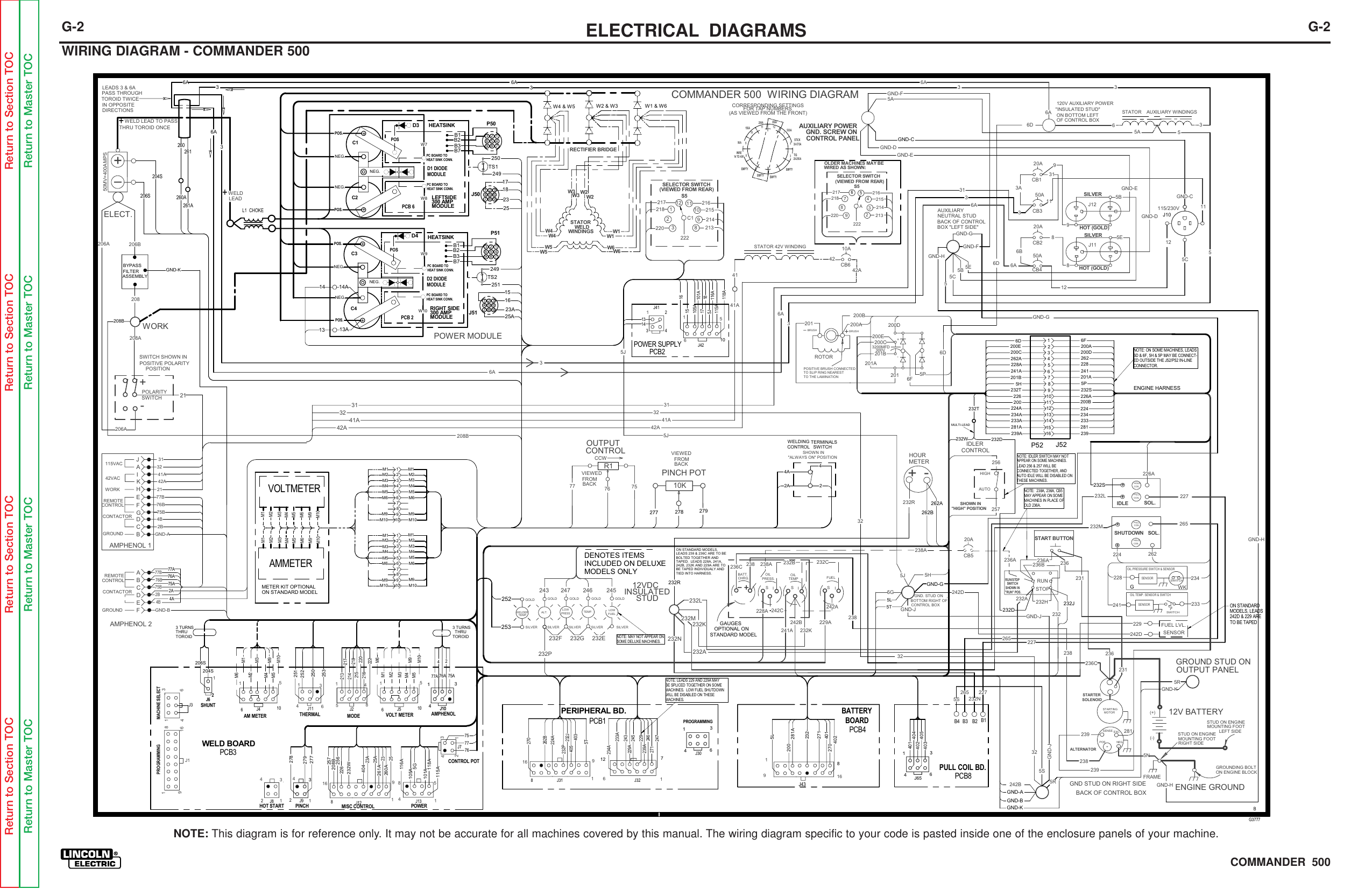 Lincoln Electric Commander Svm153 A Users Manual Svm153a on