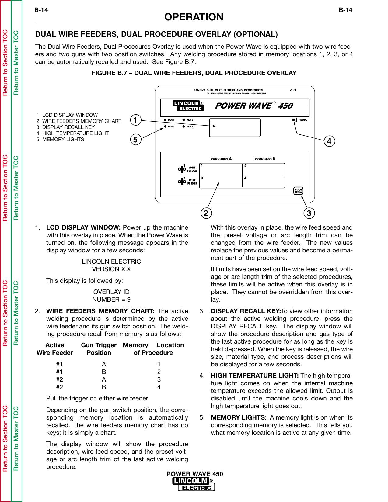 7C9F Thermostat Hot Digital Temperature Control Neu Regulator 10A