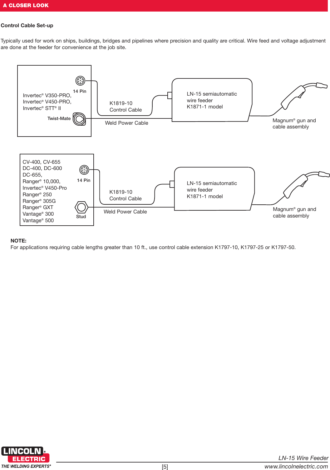 Lincoln Electric Ln 15 Users Manual Semiautomatic Wire Feeders Diagram Page 5 Of 8