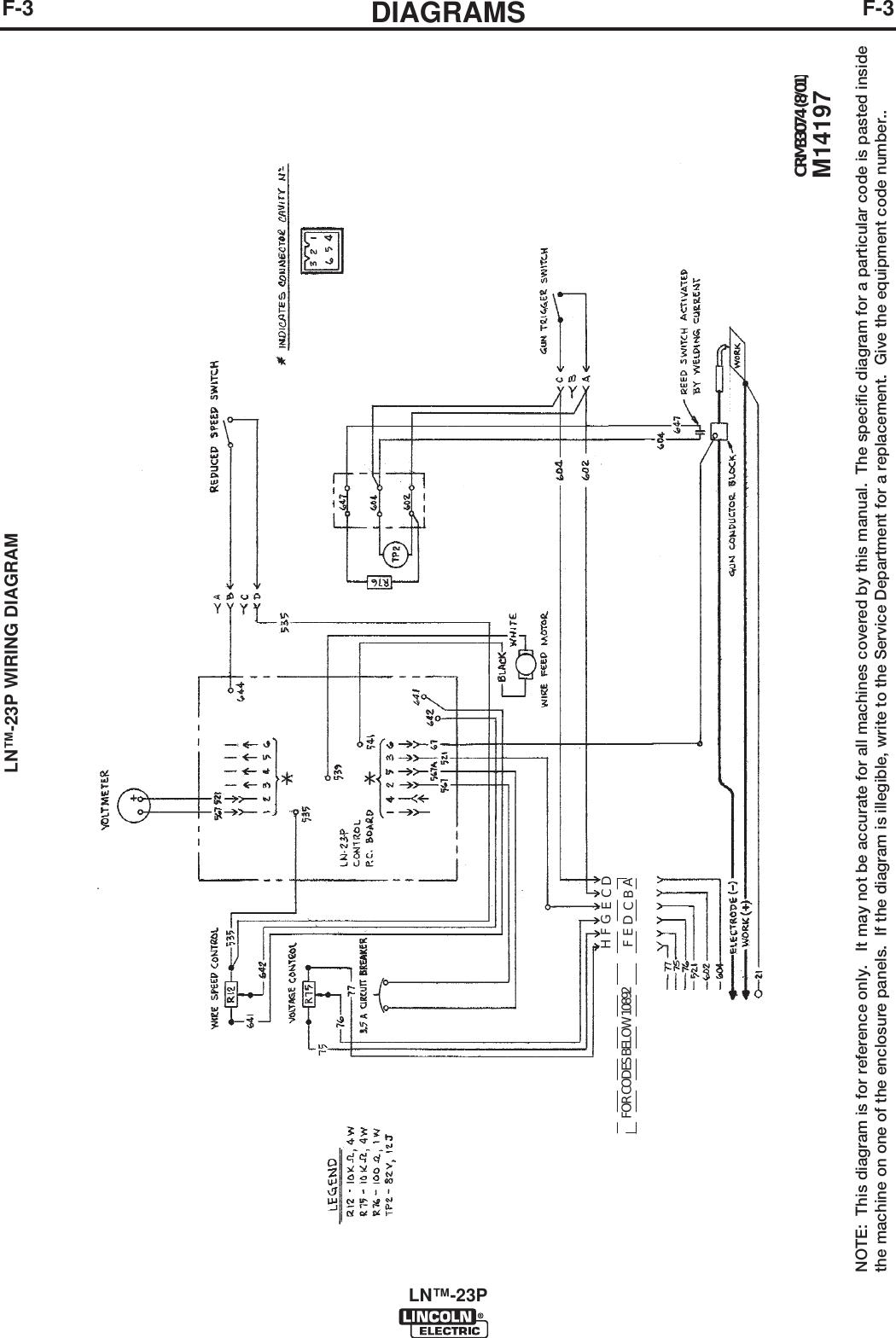 Lincoln Ranger 250 Welder Parts On Sa 200 Remote Wiring Diagram