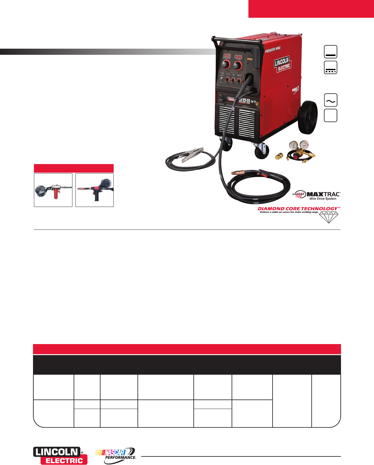 Lincoln Electric Power Mig 255Xt Users Manual Wire Feeder/Welders