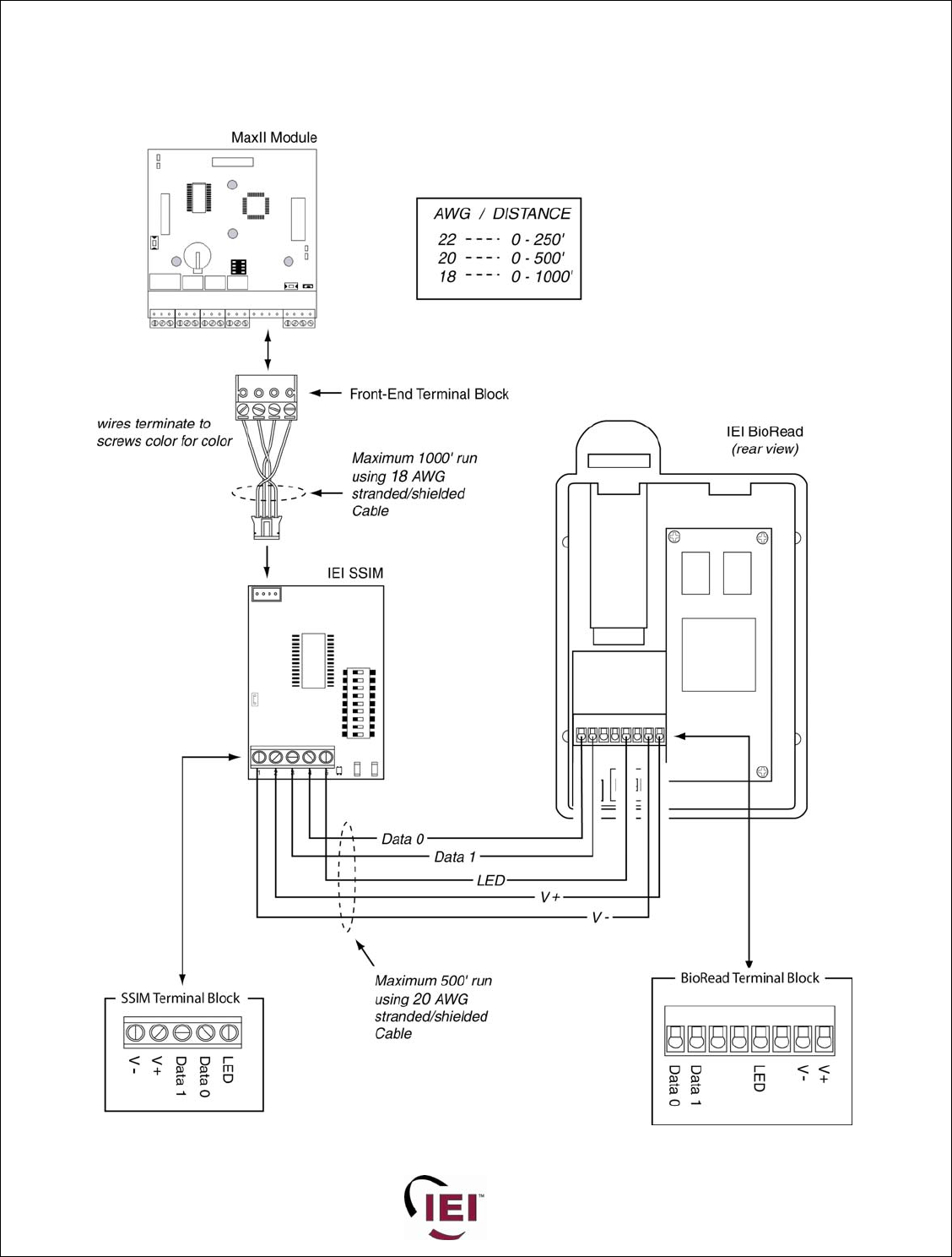 door lock wiring diagram online wiring diagram 2001 Chevy Suburban Engine Diagram magnetic lock wiring diagram wiring diagram databasewiring diagram to maglock iei keypad wiring schematic diagram door