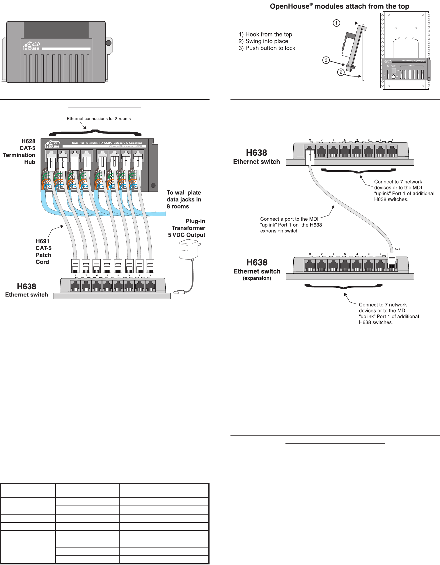the h638 10/100 ethernet switch creates a home network between up to