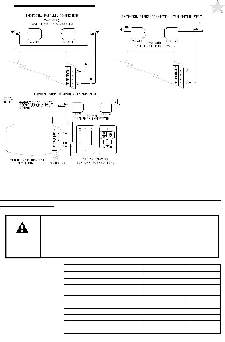 Wiring Diagram Linear Garage Door Opener