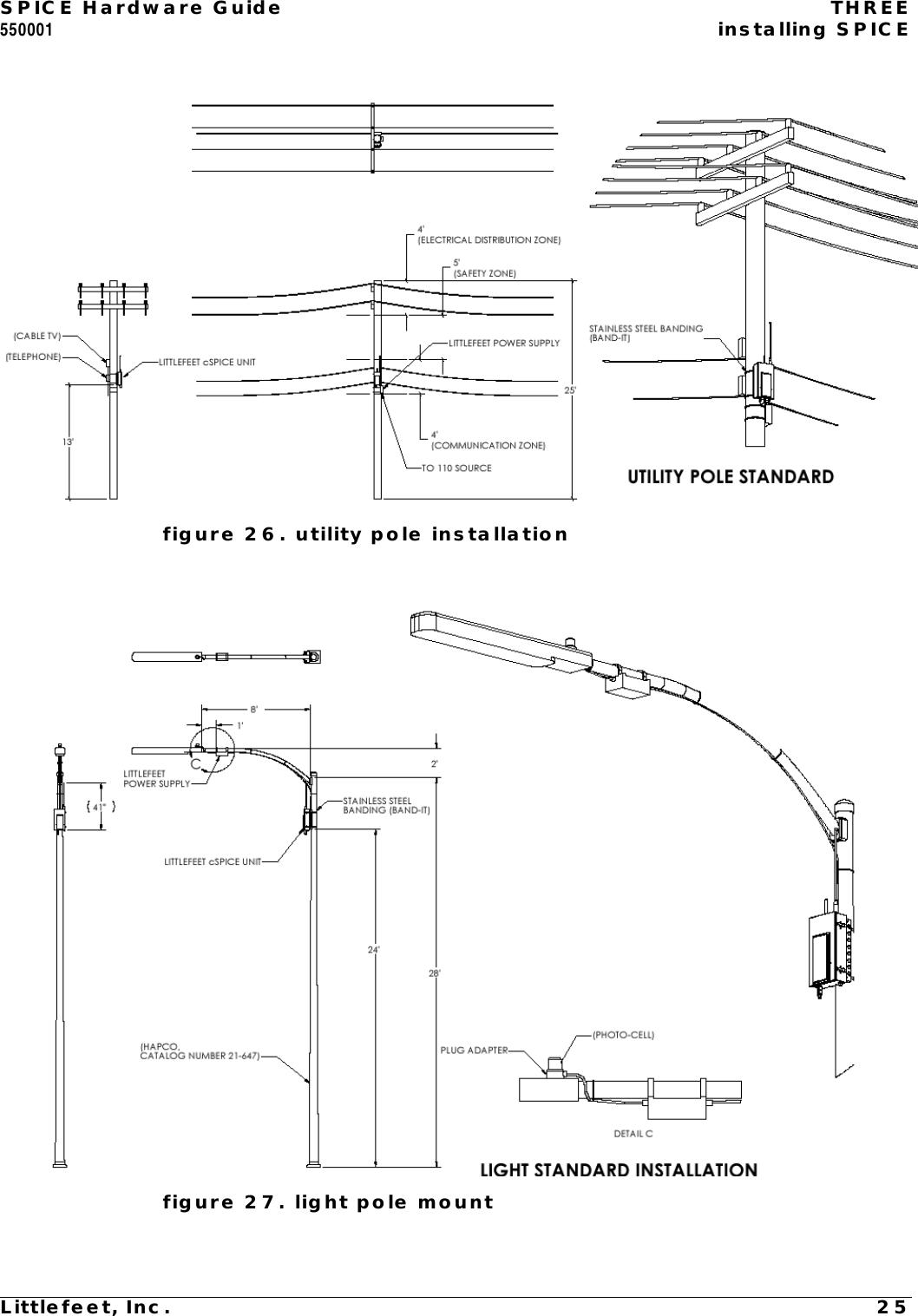 Light Pole Installation Detail