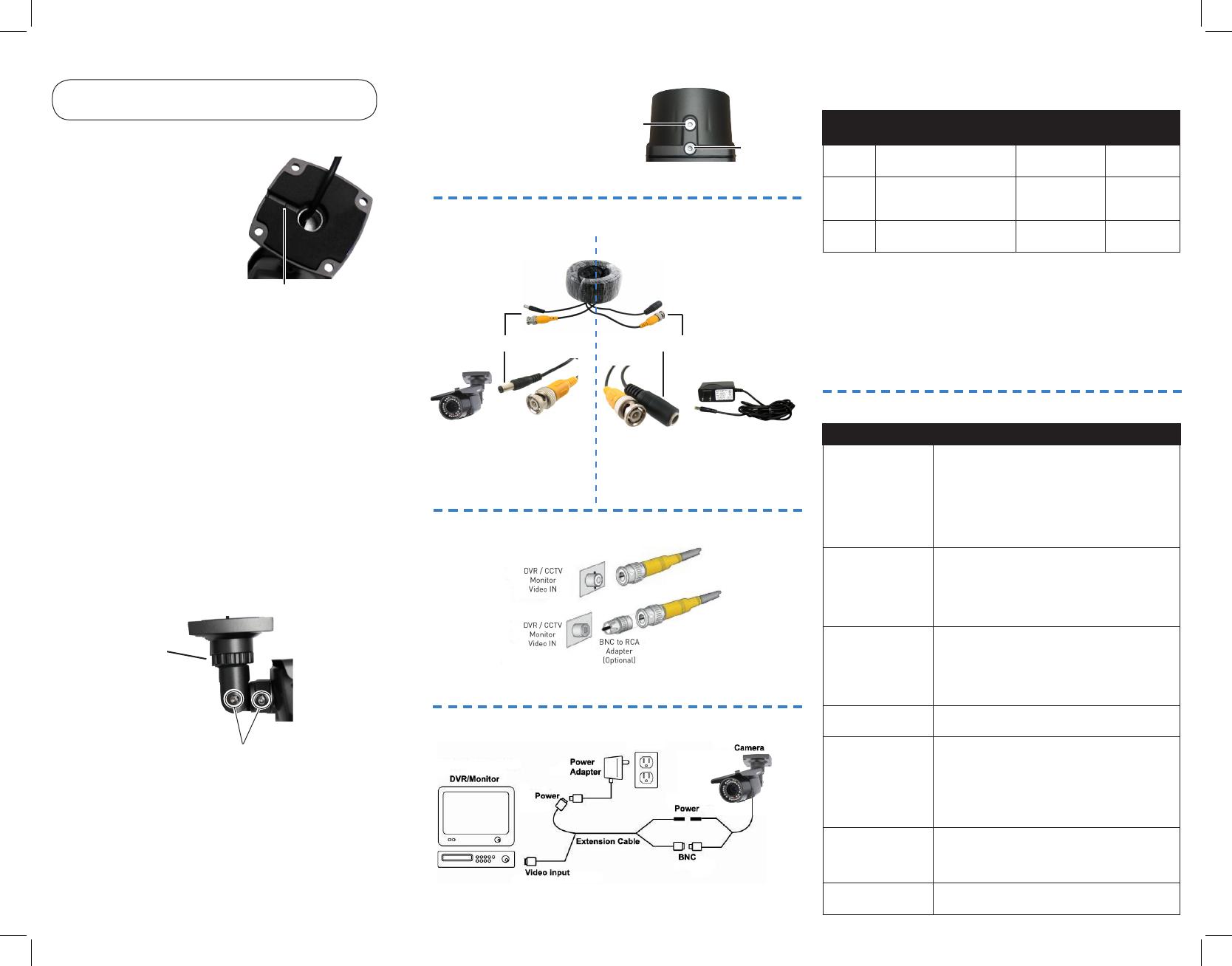 Swann Security Camera N3960 Wiring Diagram - Wiring Solutions