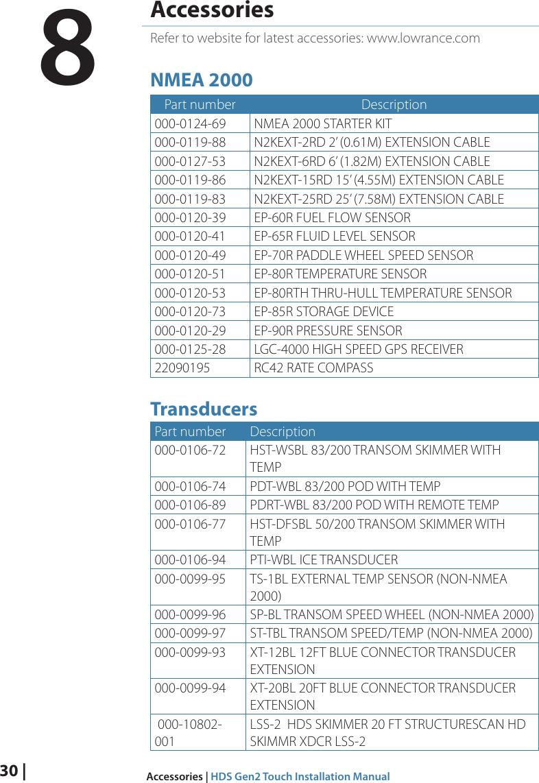 Lowrance Electronic 000 0106 89 Users Manual