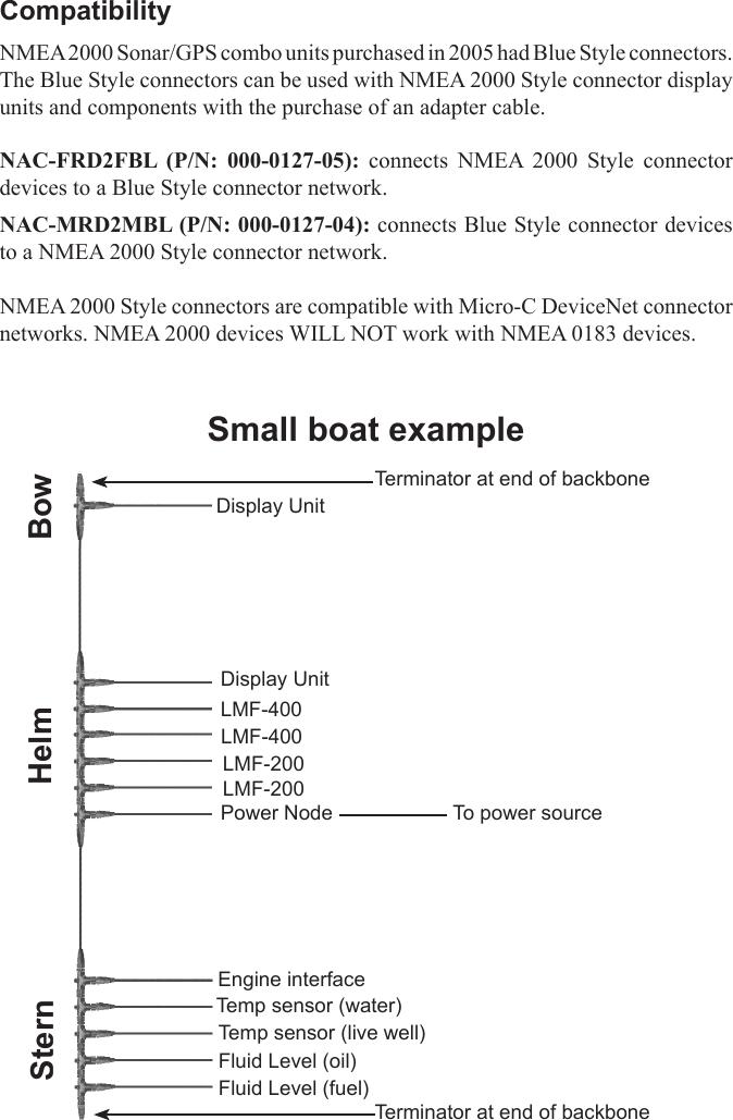 Lowrance Fluid Level Sensor Manual