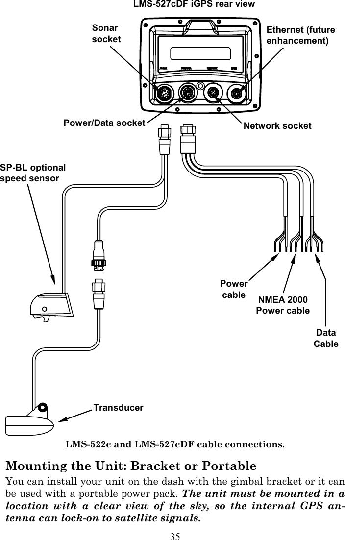 Lowrance Electronic Lms 522C Igps Users Manual 527C DF & on