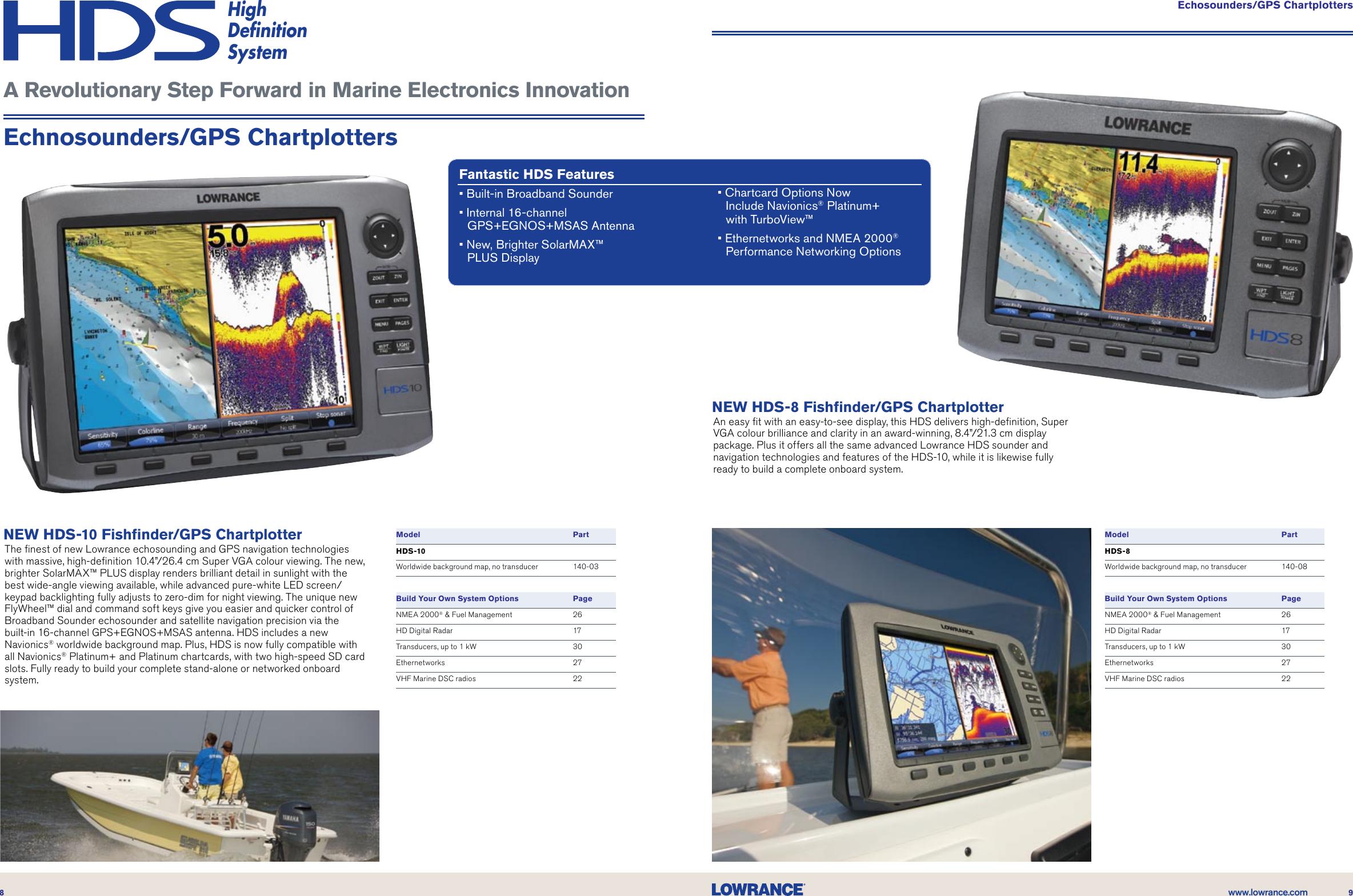 Lowrance Electronic Nmea 2000 Users Manual