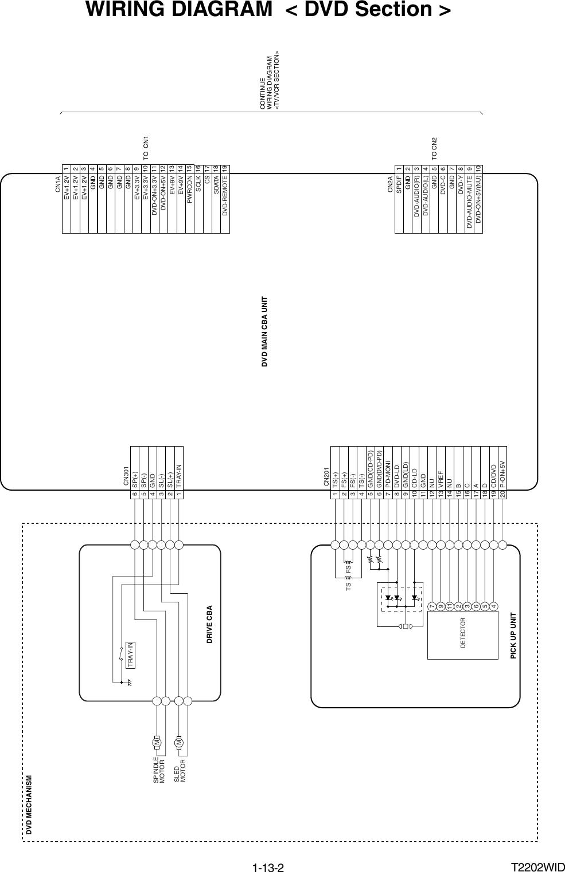 Magnavox Mwc24T5 Service Manual T2202UC on