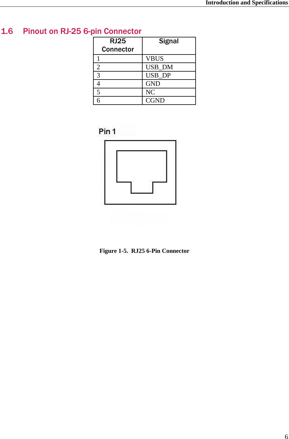 rj25 wiring diagram trusted wiring diagrams rh kroud co