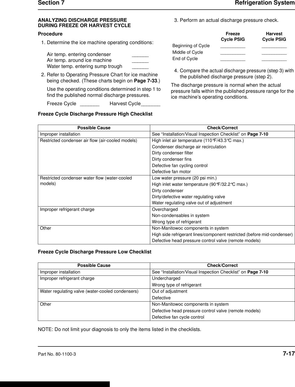 Valve Visual Inspection Checklist
