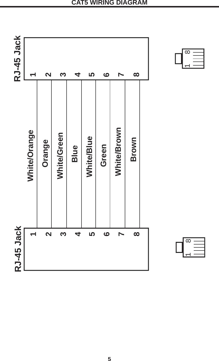Pdf Ext Vga Audio 141 Manual User Cat5 Wiring Diagram Page 8 Of 12
