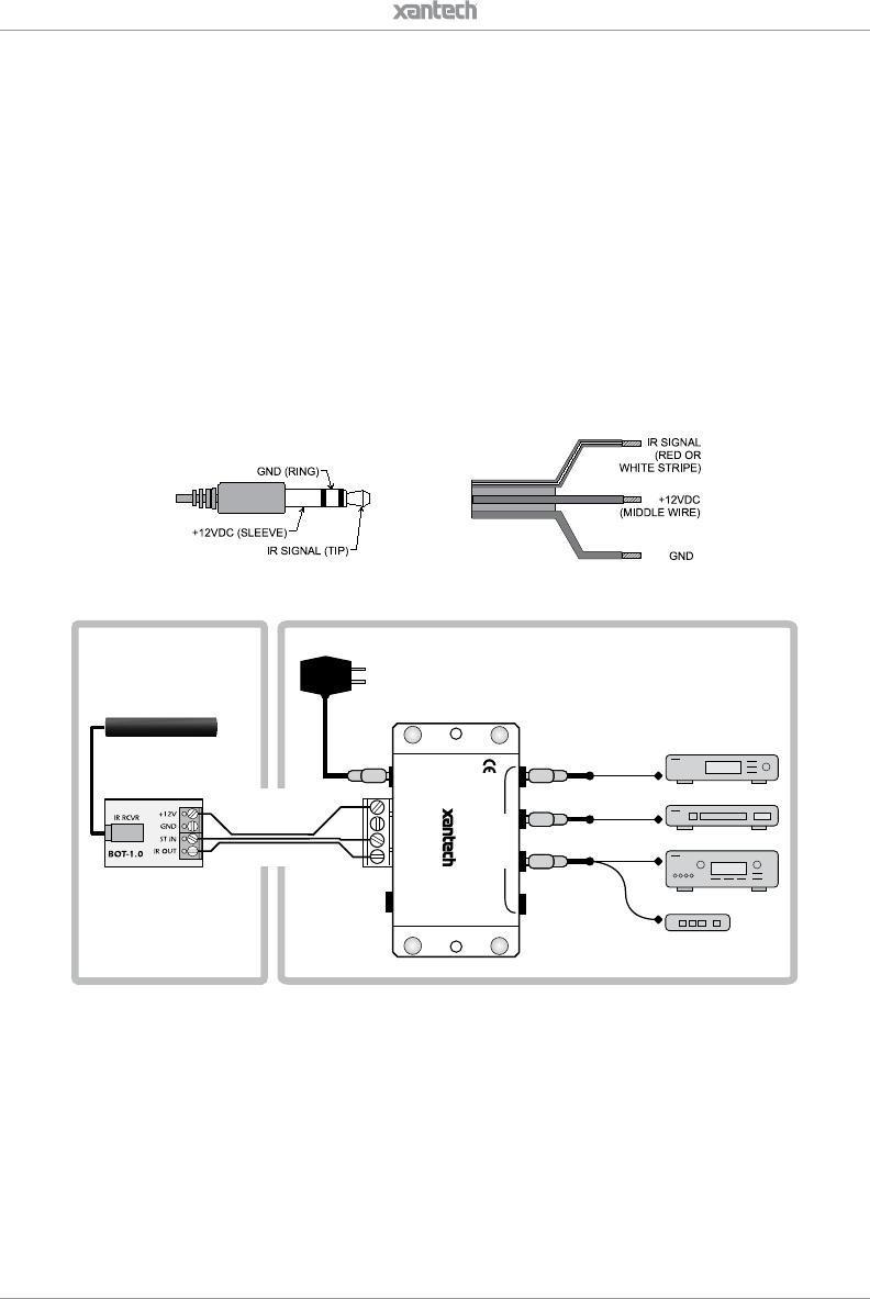 Pdf Xt Dl Irk Manual Ir Repeater Circuit 4