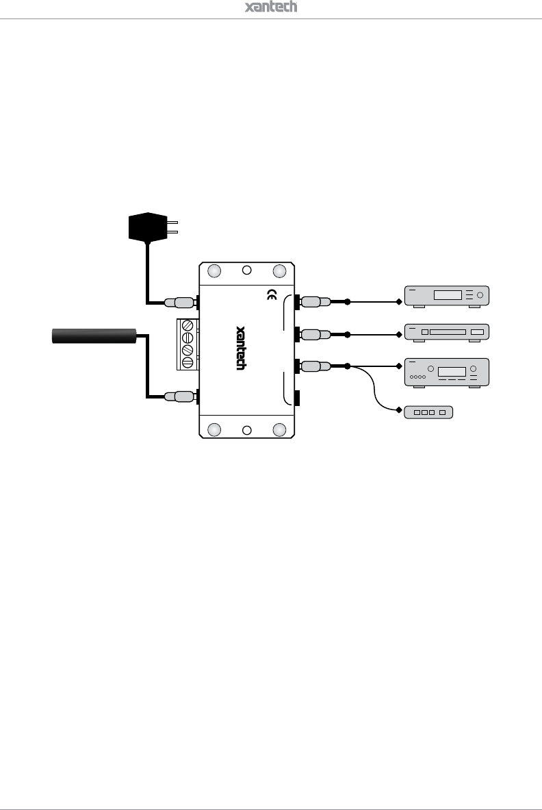 WRG-7265] Xantech Ir Receiver Wiring Diagram on