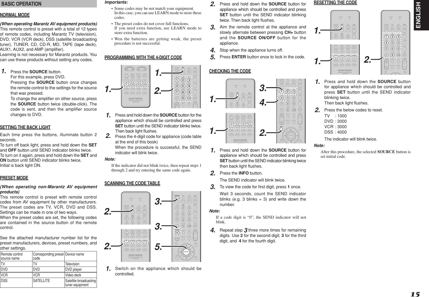 Marantz Sr5001 Users Manual