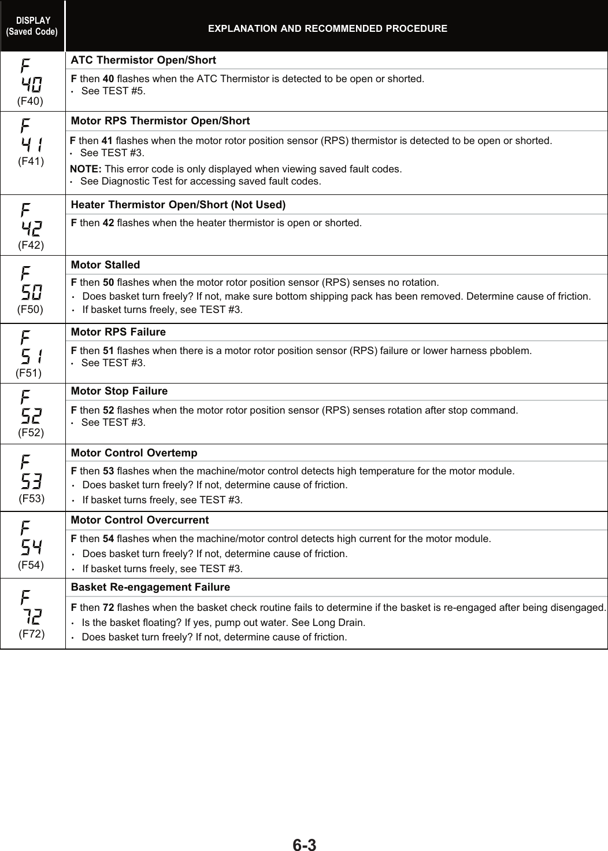 Maytag Bravos Mtw6300Tq Users Manual FrontBRAVW