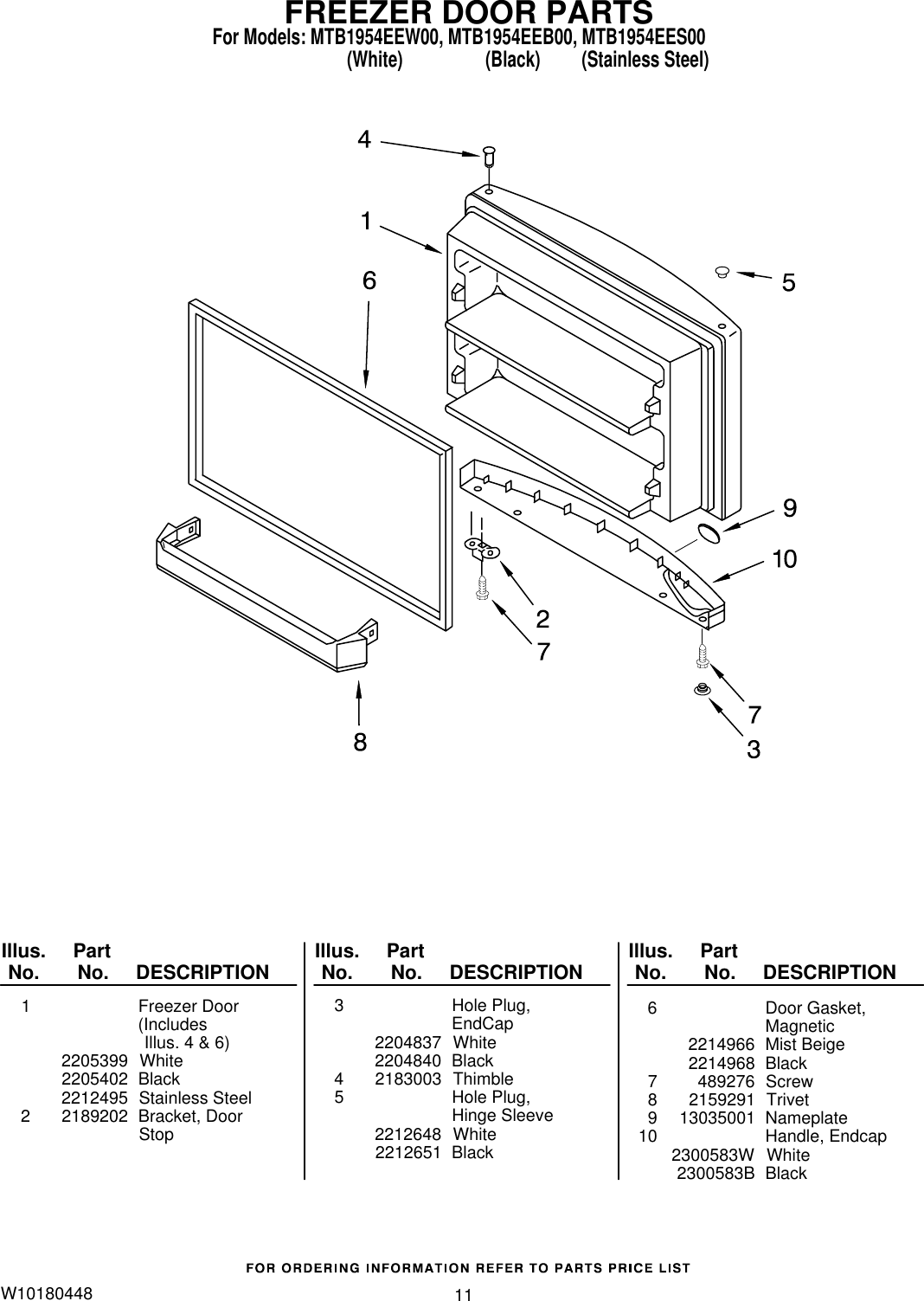 Maytag Mtb1954Eeb00 Users Manual