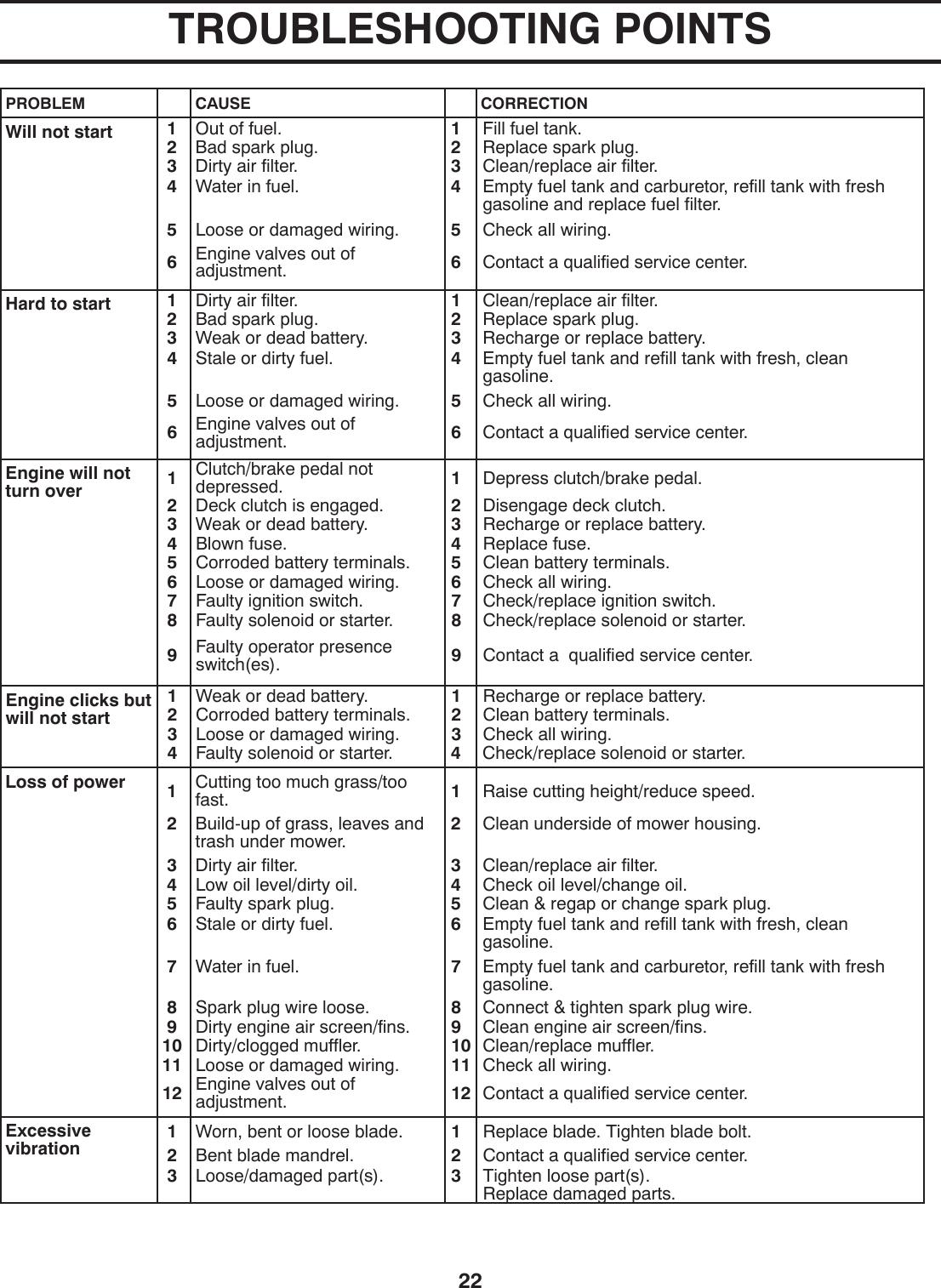 Mcculloch 96021000900 Operators Manual OM, MOWCART 66, 2010