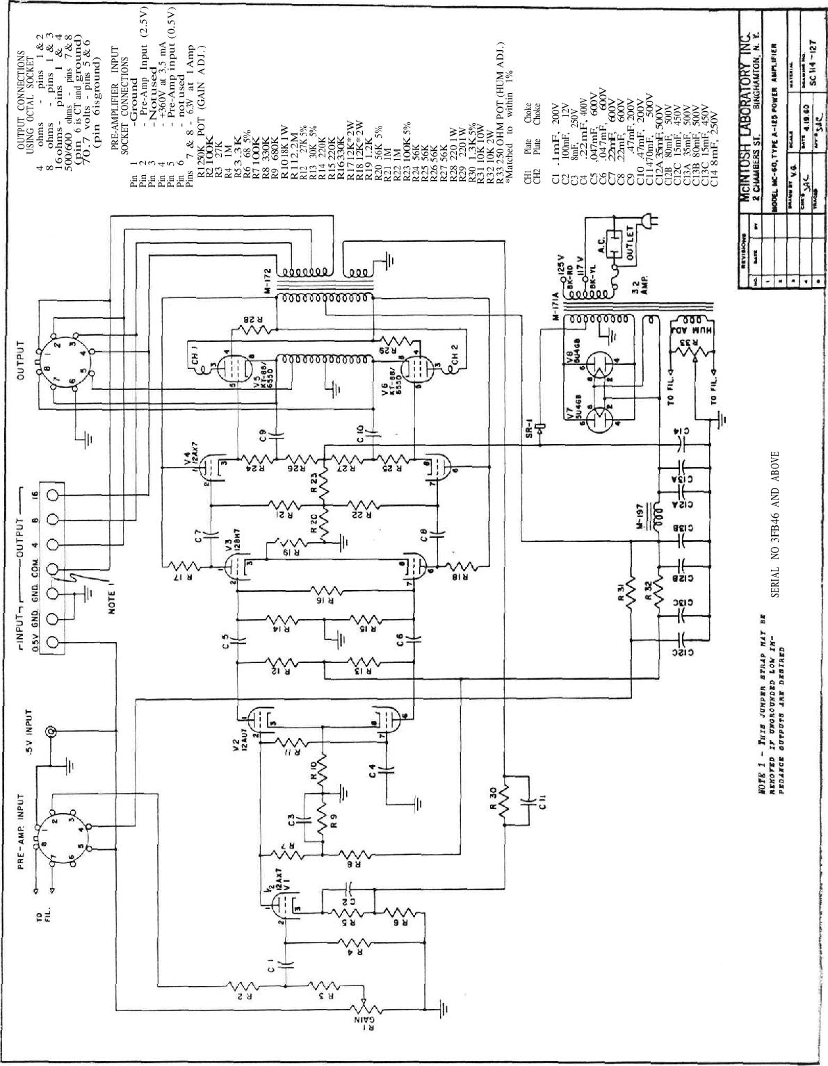 Mcintosh Mc 60 Users Manual