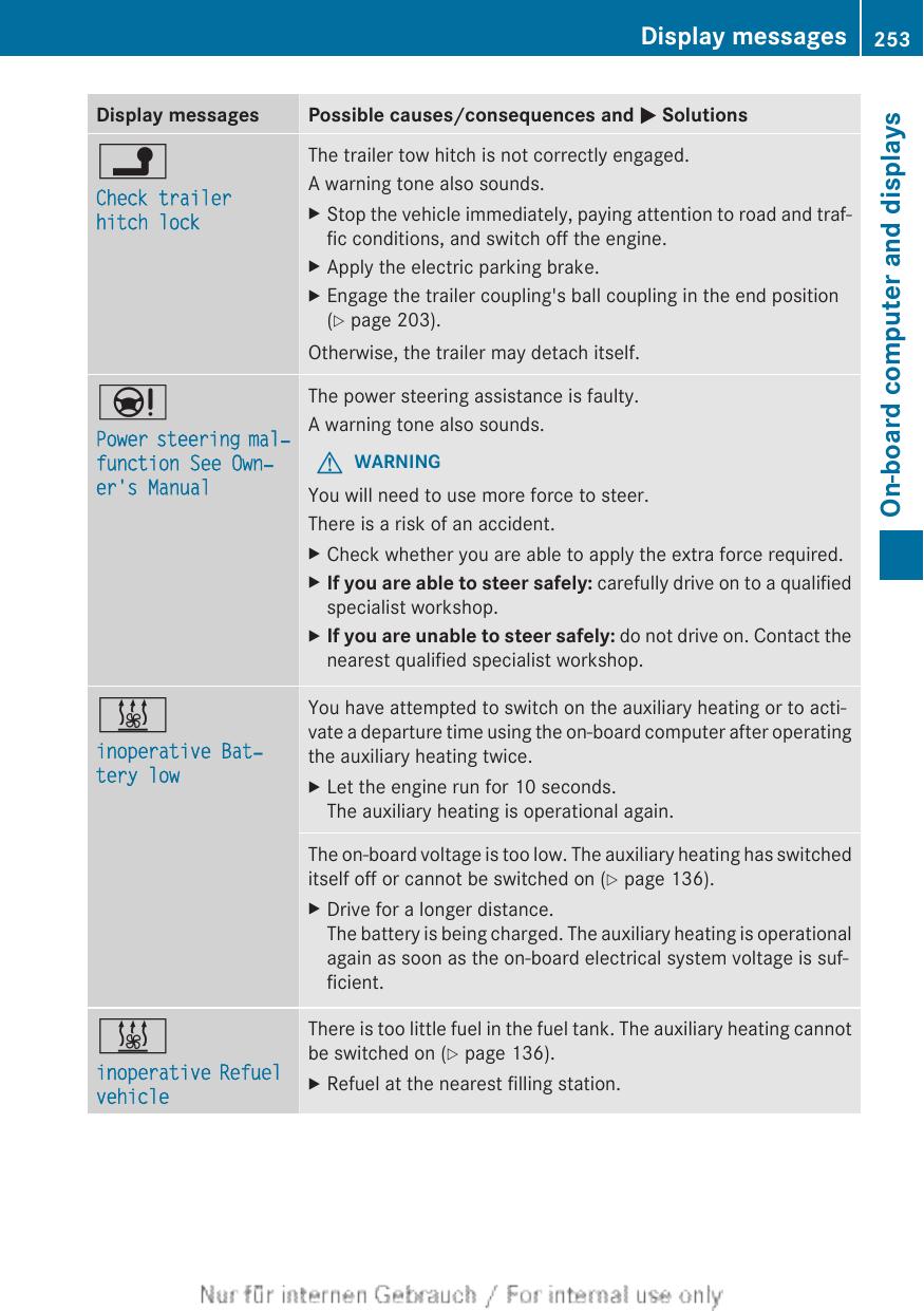 Mercedes Benz 2013 Cla Class Owners Manual ÿþy