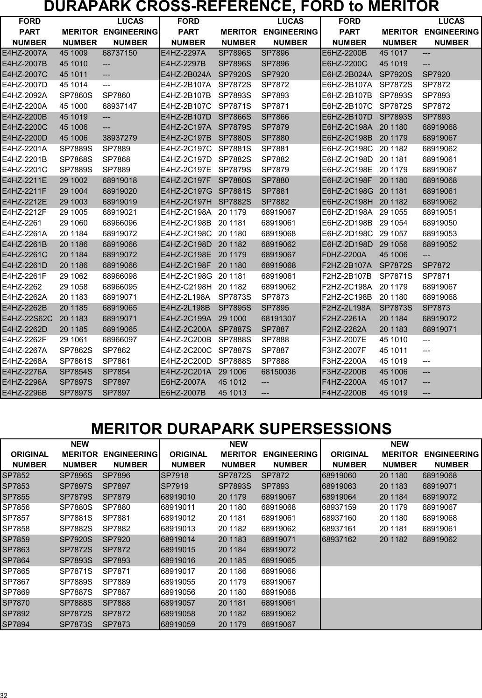 Meritor Pb 02101 Users Manual